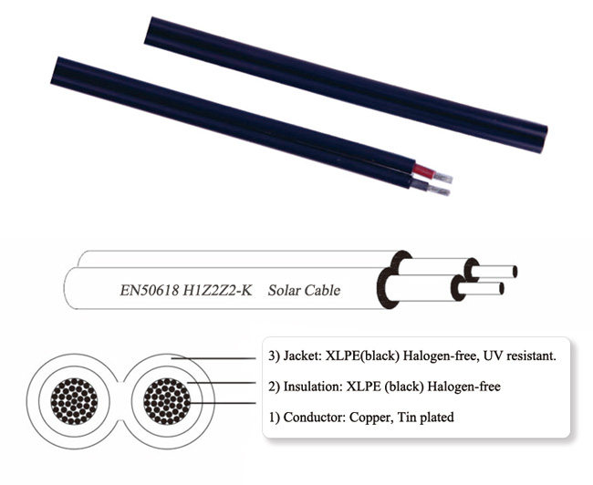 H1Z2Z2-K 1500V Double-core photovoltaic cable