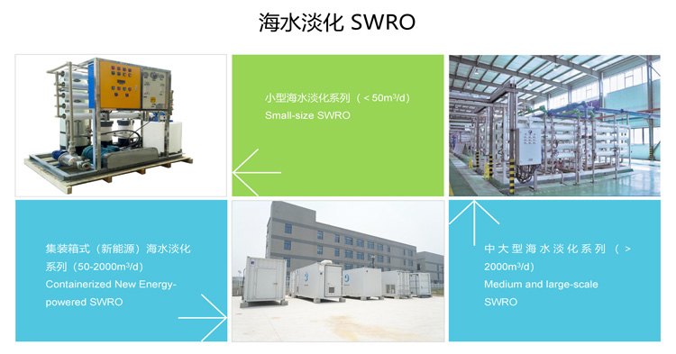 New Energy Seawater Desalination System of URILIC SWRO